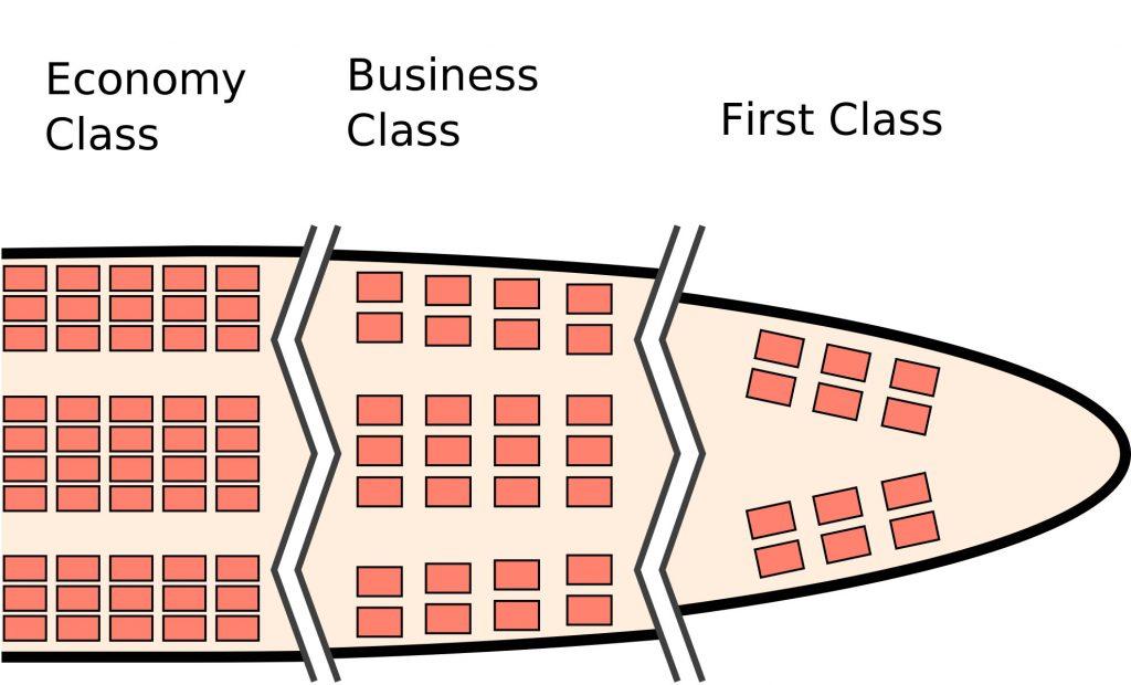 کلاس پروازی چیست و چرا مهم است؟